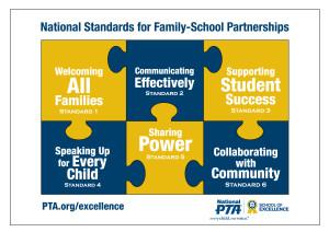 Family-School Partnerships